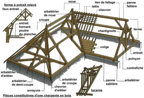 charpente 06 charpentier roquefort les pins grasse la. Black Bedroom Furniture Sets. Home Design Ideas